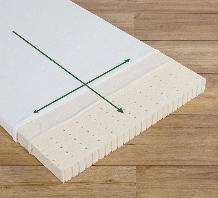 test kindermatratzen in zeitschrift ko test 04 2012. Black Bedroom Furniture Sets. Home Design Ideas