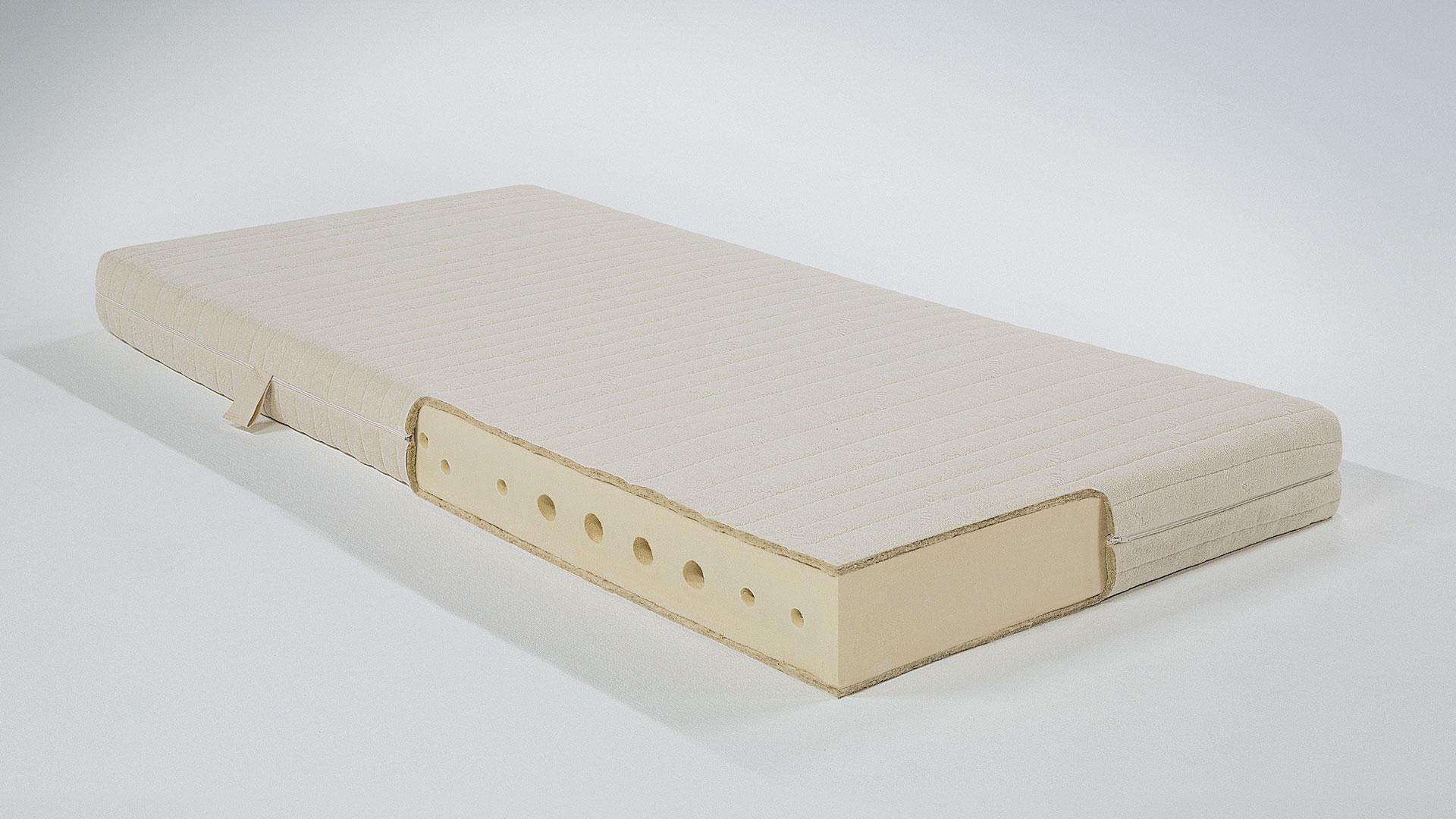 Vorschau Naturlatex Matratze Sanastar Comfort Besonders Optimal Fur Die Kurvenreichere Figur Deshalb