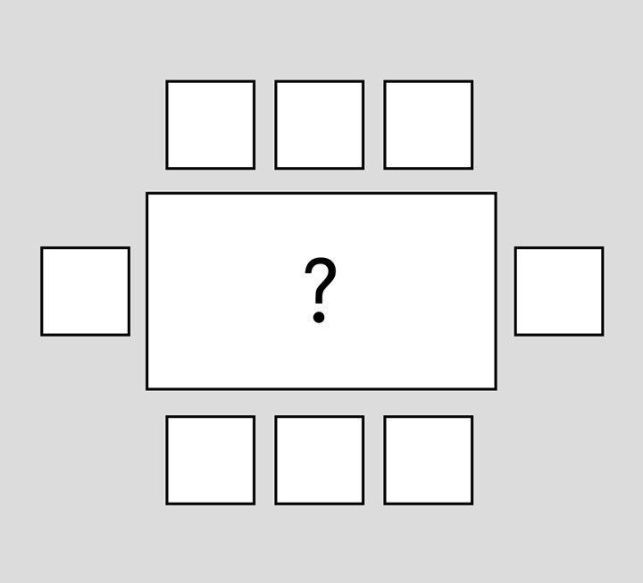 Entscheidungshilfe zur Tischgröße